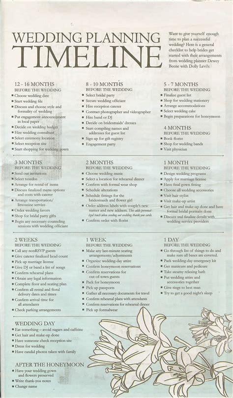 sample wedding checklist 24 documents in pdf word