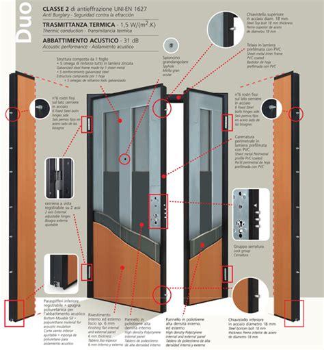 costruire una porta blindata porte blindate carpenteria mastronardi mugello firenze