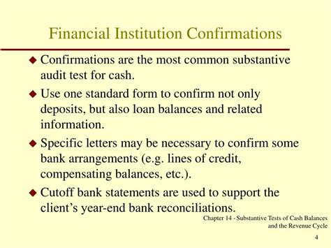 Letter Of Credit Kiting Ppt Substantive Audit Tests For Balances Powerpoint Presentation Id 20754
