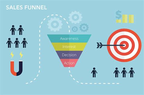 The Of The Sale what is a sales funnel the guide to building an automated