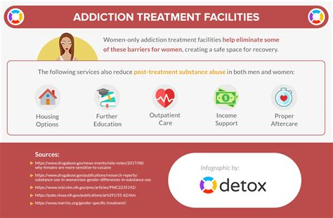 24 Hour Detox Centers by Oct 13 Run A Higher Risk Section 3