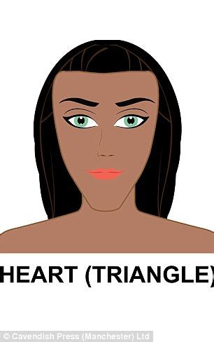 most desired face shape for models a diamond structure is the most desirable face shape