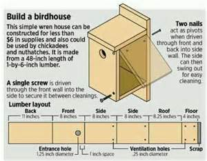 simple bird house plans birdhouse plan for pj cabane d oiseaux et plan