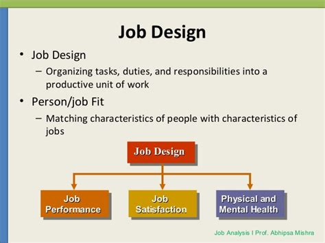 design work definition chapter 3 job design and analysis human resourse