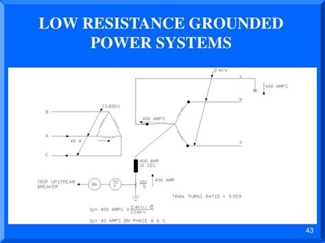 low resistance neutral grounding resistor low resistance neutral grounding resistor 28 images frequency inverter for ground fault