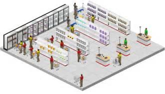 small supermarket design recherche google n