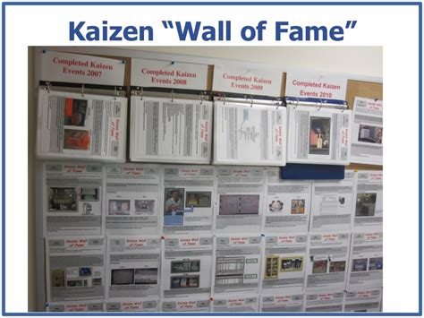 Mba Wall by Kaizen Wall Of Fame