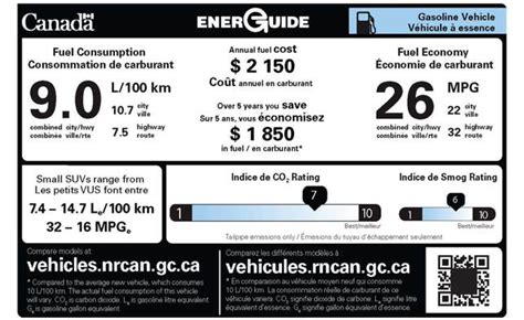 government asks for feedback on fuel rating stickers