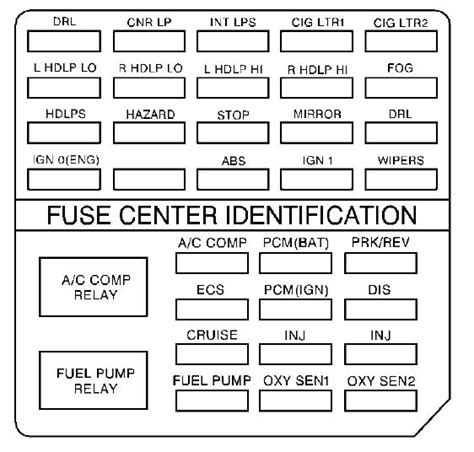 1999 cadillac wiring diagram 1999 cadillac seville fuse diagram free wiring