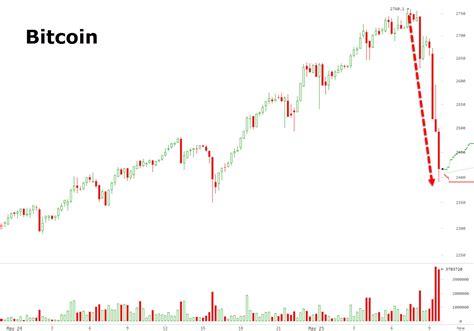 bitcoin zerohedge bitcoin is crashing zero hedge