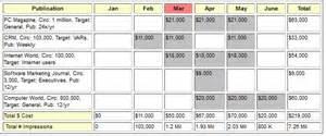 media schedule chanimal