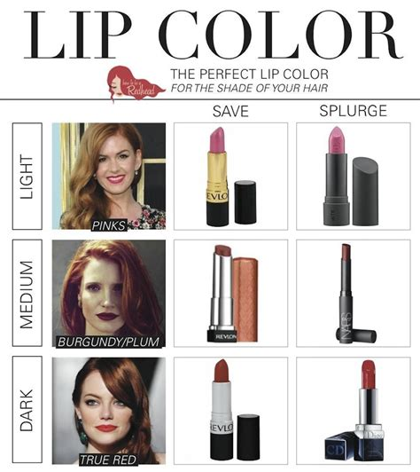 the right shade of red save or splurge the perfect lip color for your shade of red hair how to be a redhead