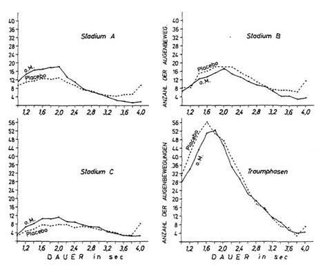 zuckungen im schlaf die neurophysiologischen und biologischen grundlagen des
