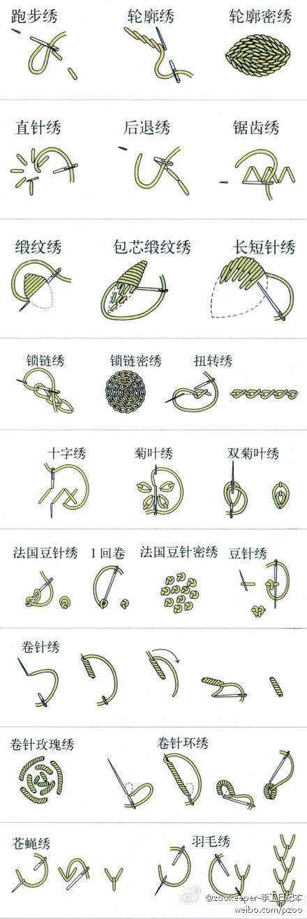 有用的各种刺绣绣法 diy embroidery stitches embroidery patterns