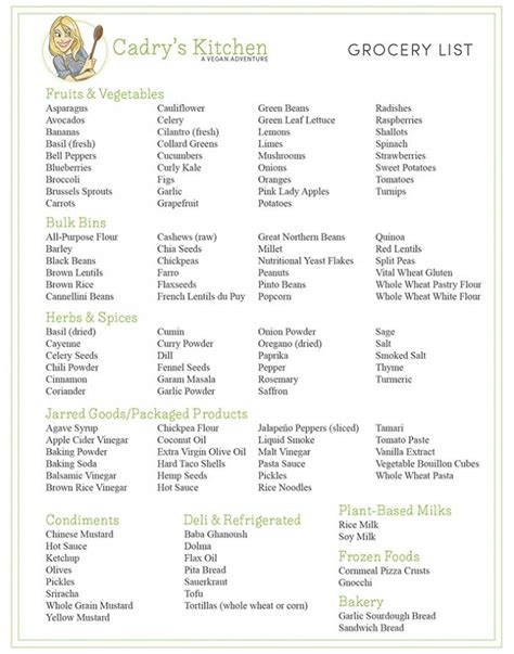vegetarian grocery list yum pinterest download the