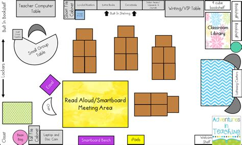 classroom layout aula adventures in teaching a bright idea digital classroom