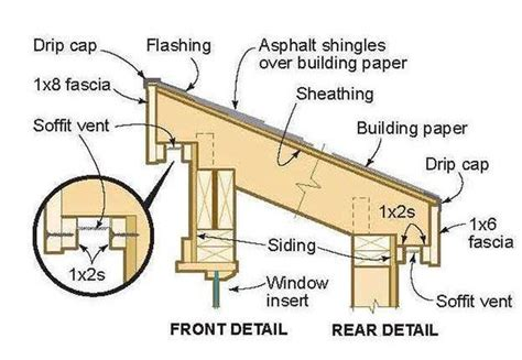 lean  shed plans  roof details proyectos