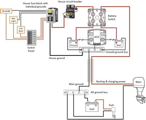 skeeter fuse box 28 images wiring diagram for tracker