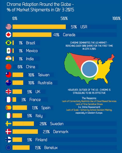 k12 education tech infographic e learning infographics