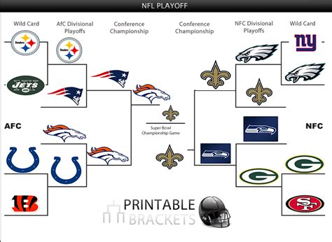 the sports archives the 2015 nfl playoffs as of 12 26