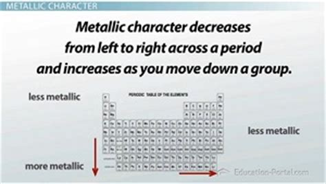 Metallic Character Periodic Table by The Diagonal Relationship Metallic Character And Boiling