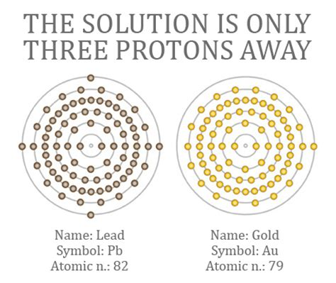 how many protons does francium image gallery lead atom