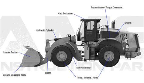 ams construction parts heavy equipment salvage yard parts