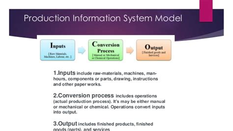 Mba Management Information Systems Notes by Production Manufacturing System