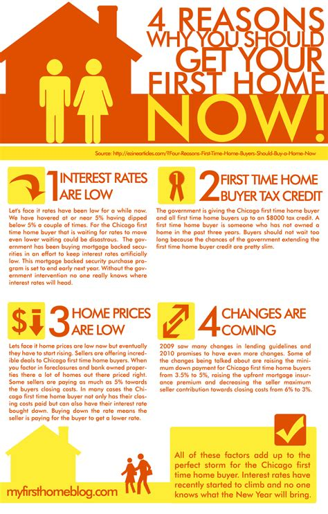 should i buy a house now 4 reasons why you should buy now