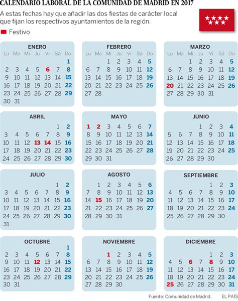 Calendario 2017 Y Festivos Calendario Laboral La Comunidad De Madrid Tendr 225 Doce