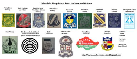 Emblem Logo G Merah Avanza singapore sg school memories schools in tiong bahru