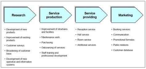 industrial ac system diagram toshiba vrf system diagram