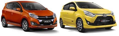 Alarm Mobil Daihatsu Ayla sfaffd