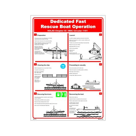 rescue boat launching procedure p 243 ster dedicated fast rescue boat operation 45x32cm