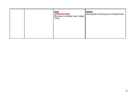 membuat pertimbangan in english standard prestasi dunia seni visual kssr tahun 2
