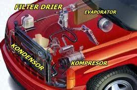 Kompresor Ac Mobil Honda Sanden Ex Singapore nama nama dan fungsi komponen ac mobil spesialis ac