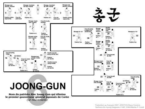 club de taekwon do itf saguenay yul gok club de taekwon do itf saguenay joong gun