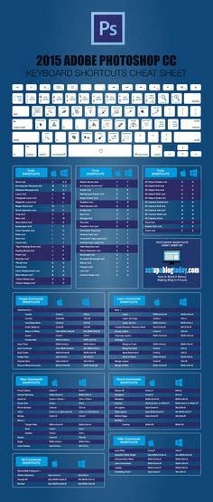 indesign cc shortcuts cheat sheet 2015 adobe indesign cc keyboard shortcuts cheat sheet