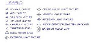 architectural electrical symbols for floor plans understanding a residential electrical plan architectural elements that make a difference