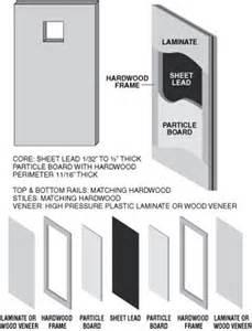 Sliding Glass Walls lead lined wood doors