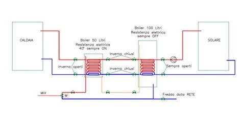 camino collegato ai termosifoni schema per collegare termostufa a pellet ad impianto di