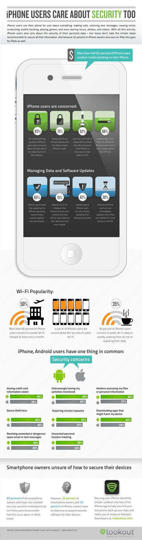 lookout mobile security iphone infographic iphone users and security concerns techrepublic