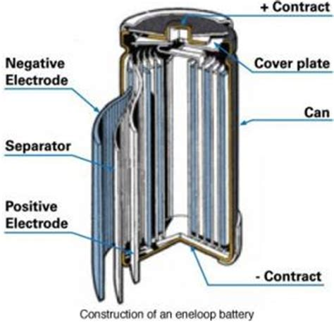 Aaa To Aa Batteries Without Bottom Positive Electrode graphene batteries introduction and market status graphene info