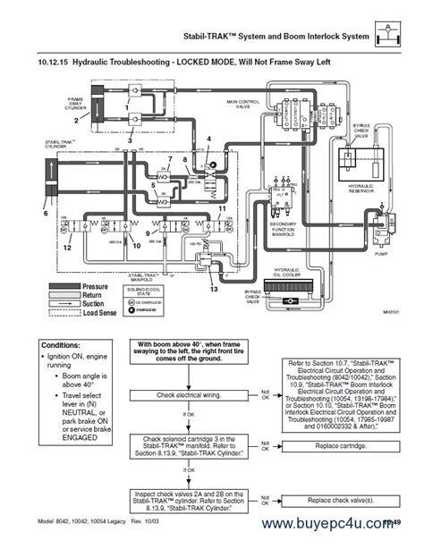 jlg 2630es wiring diagram jlg e450aj wiring diagram