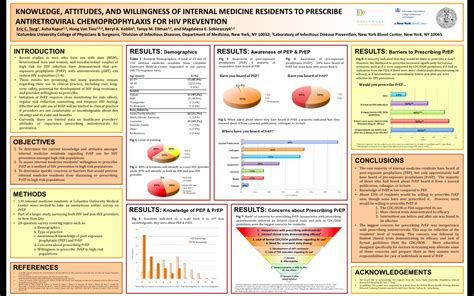 conference poster presentation template student in peru february 2012