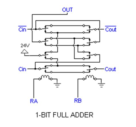 logic diagram of 1 bit adder wiring diagram schemes