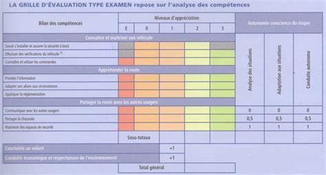 Grille Examen Permis by Grille Evaluation Permis De Conduire Sos Permis B