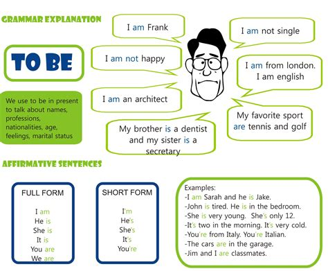 three easy to be unit 1 verb to be affirmative and negative sentences