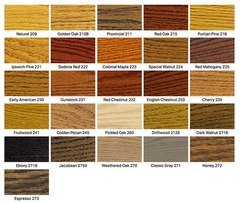 Brown Canister Sets Kitchen polyshades color chart 28 images minwax polyshades