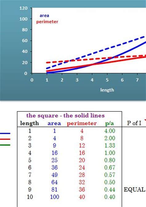 area calculater area perimeter calculator